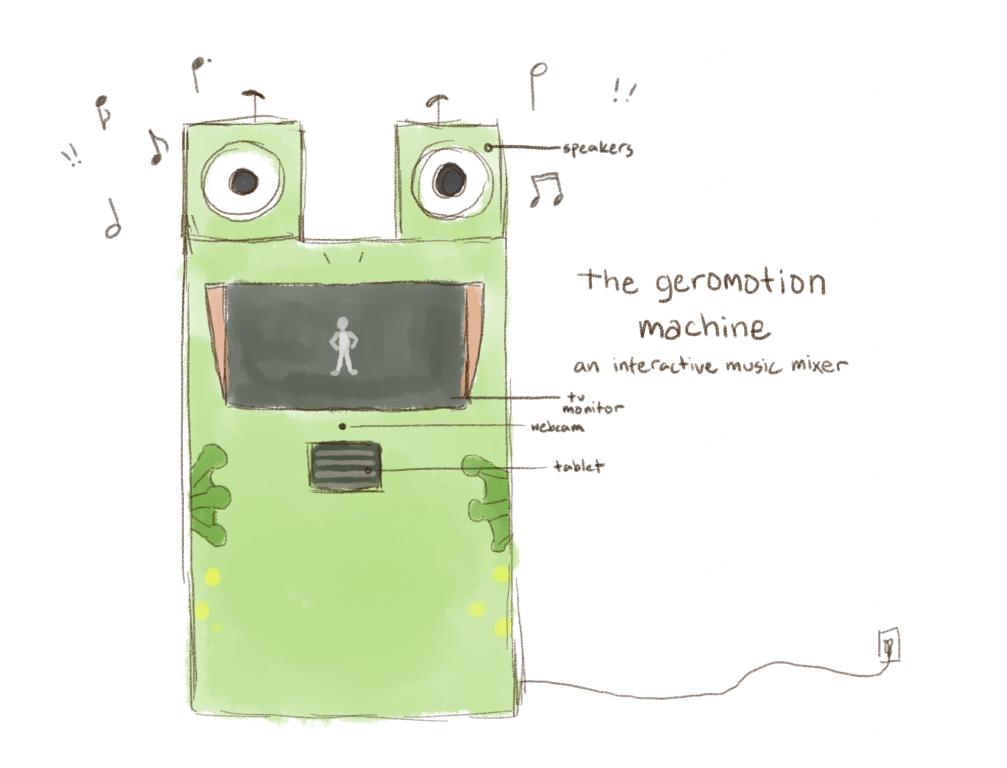 geromotion-concept